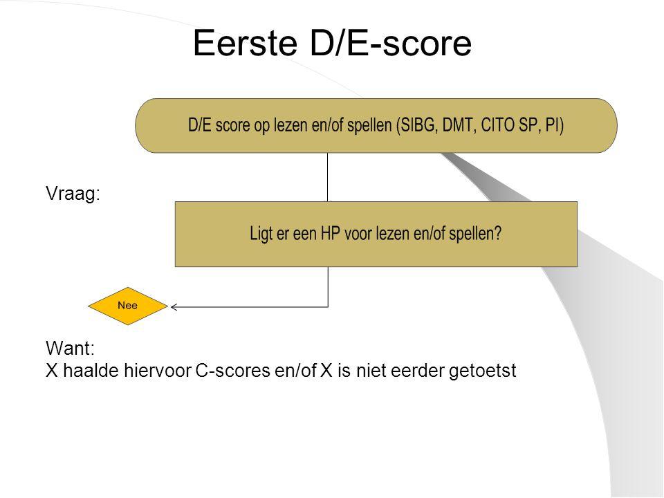 Eerste D/E-score Vraag: Want: X haalde hiervoor C-scores en/of X is niet eerder getoetst