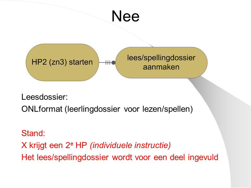 Nee Leesdossier: ONLformat (leerlingdossier voor lezen/spellen) Stand: X krijgt een 2 e HP (individuele instructie) Het lees/spellingdossier wordt voo