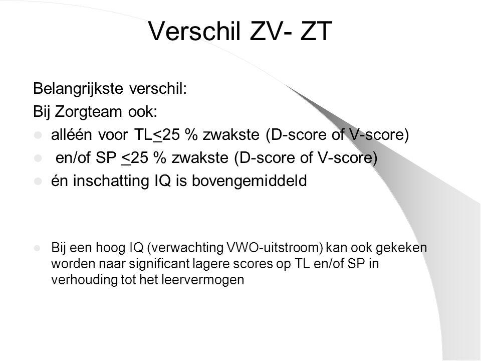 Verschil ZV- ZT Belangrijkste verschil: Bij Zorgteam ook: alléén voor TL<25 % zwakste (D-score of V-score) en/of SP <25 % zwakste (D-score of V-score) én inschatting IQ is bovengemiddeld Bij een hoog IQ (verwachting VWO-uitstroom) kan ook gekeken worden naar significant lagere scores op TL en/of SP in verhouding tot het leervermogen