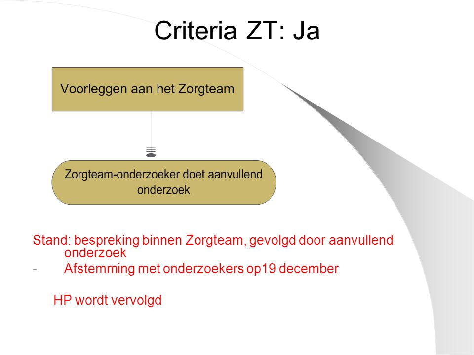 Criteria ZT: Ja Stand: bespreking binnen Zorgteam, gevolgd door aanvullend onderzoek -Afstemming met onderzoekers op19 december HP wordt vervolgd