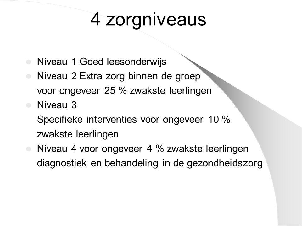4 zorgniveaus Niveau 1 Goed leesonderwijs Niveau 2 Extra zorg binnen de groep voor ongeveer 25 % zwakste leerlingen Niveau 3 Specifieke interventies v