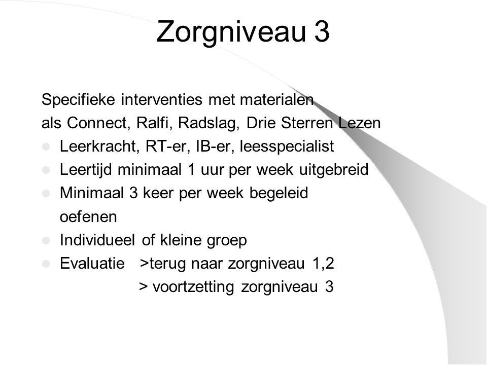 Zorgniveau 3 Specifieke interventies met materialen als Connect, Ralfi, Radslag, Drie Sterren Lezen Leerkracht, RT-er, IB-er, leesspecialist Leertijd minimaal 1 uur per week uitgebreid Minimaal 3 keer per week begeleid oefenen Individueel of kleine groep Evaluatie >terug naar zorgniveau 1,2 > voortzetting zorgniveau 3
