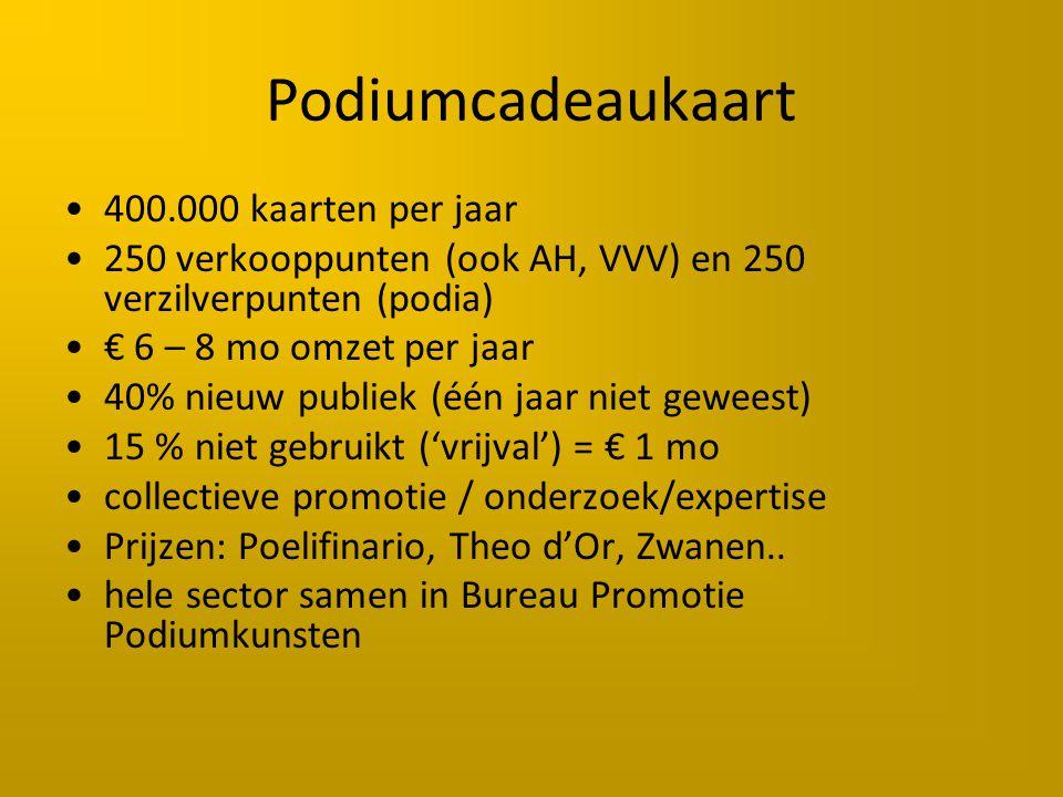 Podiumcadeaukaart 400.000 kaarten per jaar 250 verkooppunten (ook AH, VVV) en 250 verzilverpunten (podia) € 6 – 8 mo omzet per jaar 40% nieuw publiek (één jaar niet geweest) 15 % niet gebruikt ('vrijval') = € 1 mo collectieve promotie / onderzoek/expertise Prijzen: Poelifinario, Theo d'Or, Zwanen..