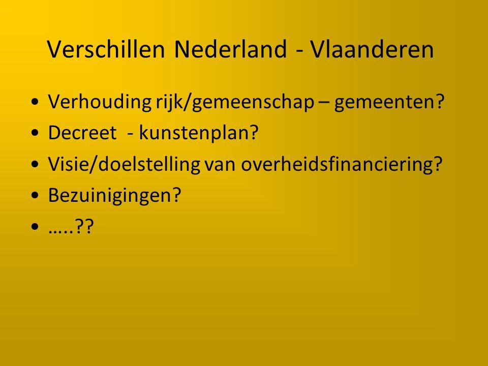 Verschillen Nederland - Vlaanderen Verhouding rijk/gemeenschap – gemeenten.