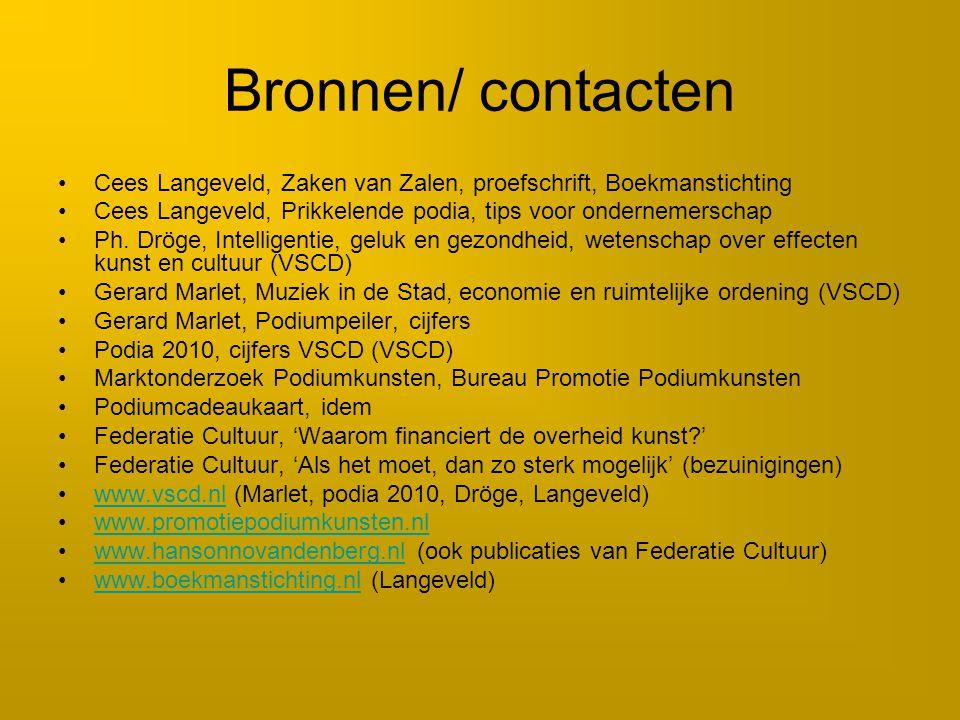 Bronnen/ contacten Cees Langeveld, Zaken van Zalen, proefschrift, Boekmanstichting Cees Langeveld, Prikkelende podia, tips voor ondernemerschap Ph.