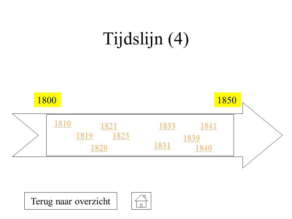 Tijdslijn (4) 18001850 1810 1819 1820 1821 1823 1831 1833 1839 1840 1841 Terug naar overzicht
