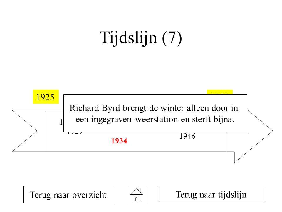 Tijdslijn (7) 19251950 1928 1929 1934 1935 1946 Terug naar overzicht Terug naar tijdslijn Richard Byrd brengt de winter alleen door in een ingegraven weerstation en sterft bijna.