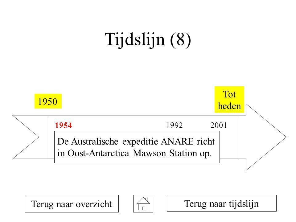 Tijdslijn (8) 1950 Tot heden 1954 1957 1958 1981 1990 1992 1993 1996 1998 2001 Terug naar overzicht Terug naar tijdslijn De Australische expeditie ANA
