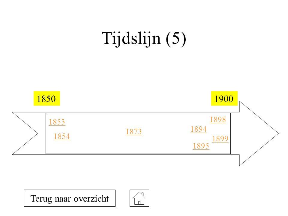 Tijdslijn (5) 18501900 1853 1854 1873 1894 1895 1898 1899 Terug naar overzicht