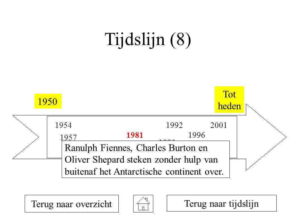 Tijdslijn (8) 1950 Tot heden 1954 1957 1958 1981 1990 1992 1993 1996 1998 2001 Terug naar overzicht Terug naar tijdslijn Ranulph Fiennes, Charles Burton en Oliver Shepard steken zonder hulp van buitenaf het Antarctische continent over.