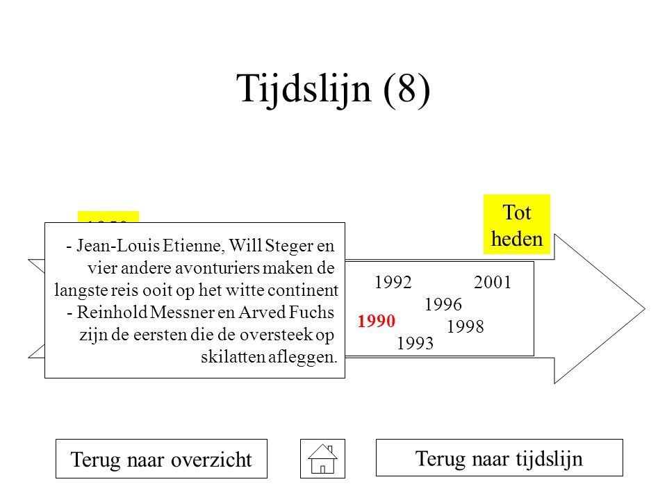 Tijdslijn (8) 1950 Tot heden 1954 1957 1958 1981 1990 1992 1993 1996 1998 2001 Terug naar overzicht Terug naar tijdslijn - Jean-Louis Etienne, Will Steger en vier andere avonturiers maken de langste reis ooit op het witte continent - Reinhold Messner en Arved Fuchs zijn de eersten die de oversteek op skilatten afleggen.