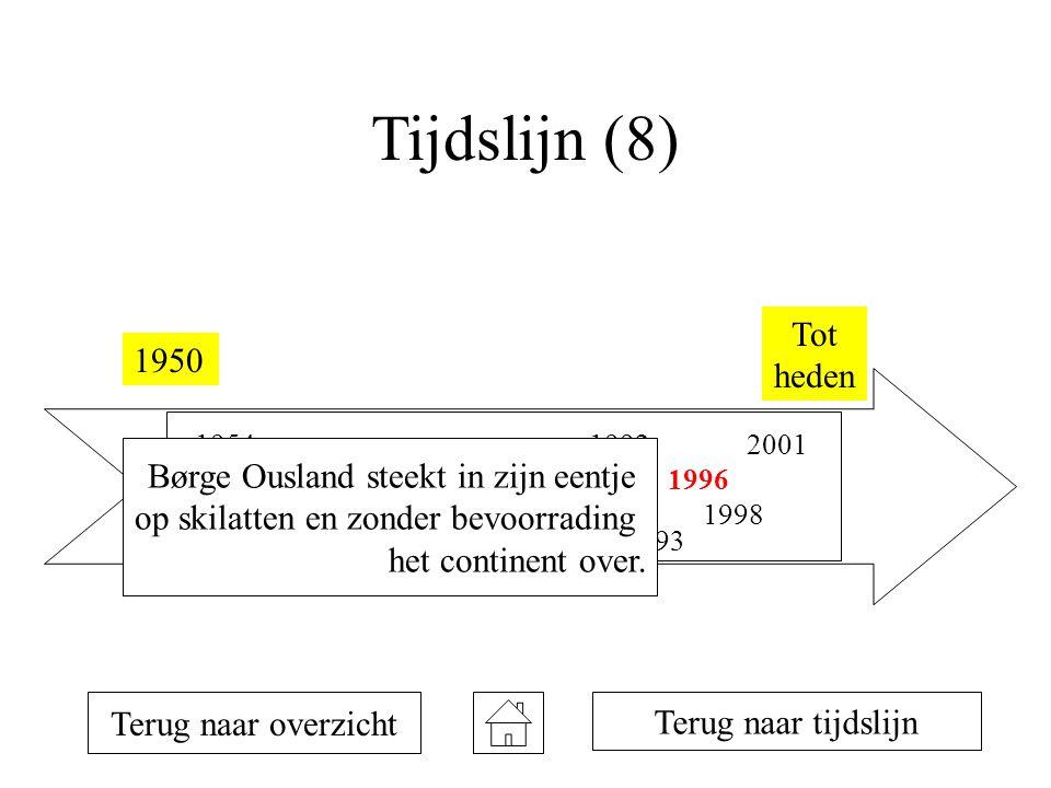 Tijdslijn (8) 1950 Tot heden 1954 1957 1958 1981 1990 1992 1993 1996 1998 2001 Terug naar overzicht Terug naar tijdslijn Børge Ousland steekt in zijn eentje op skilatten en zonder bevoorrading het continent over.