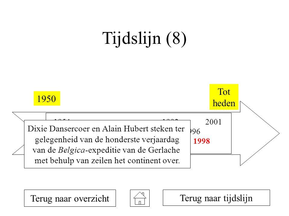 Tijdslijn (8) 1950 Tot heden 1954 1957 1958 1981 1990 1992 1993 1996 1998 2001 Terug naar overzicht Terug naar tijdslijn Dixie Dansercoer en Alain Hubert steken ter gelegenheid van de honderste verjaardag van de Belgica-expeditie van de Gerlache met behulp van zeilen het continent over.