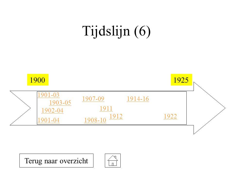 Tijdslijn (6) 19001925 1901-03 1901-04 1902-04 1903-05 1907-09 1908-10 1911 1912 1914-16 1922 Terug naar overzicht