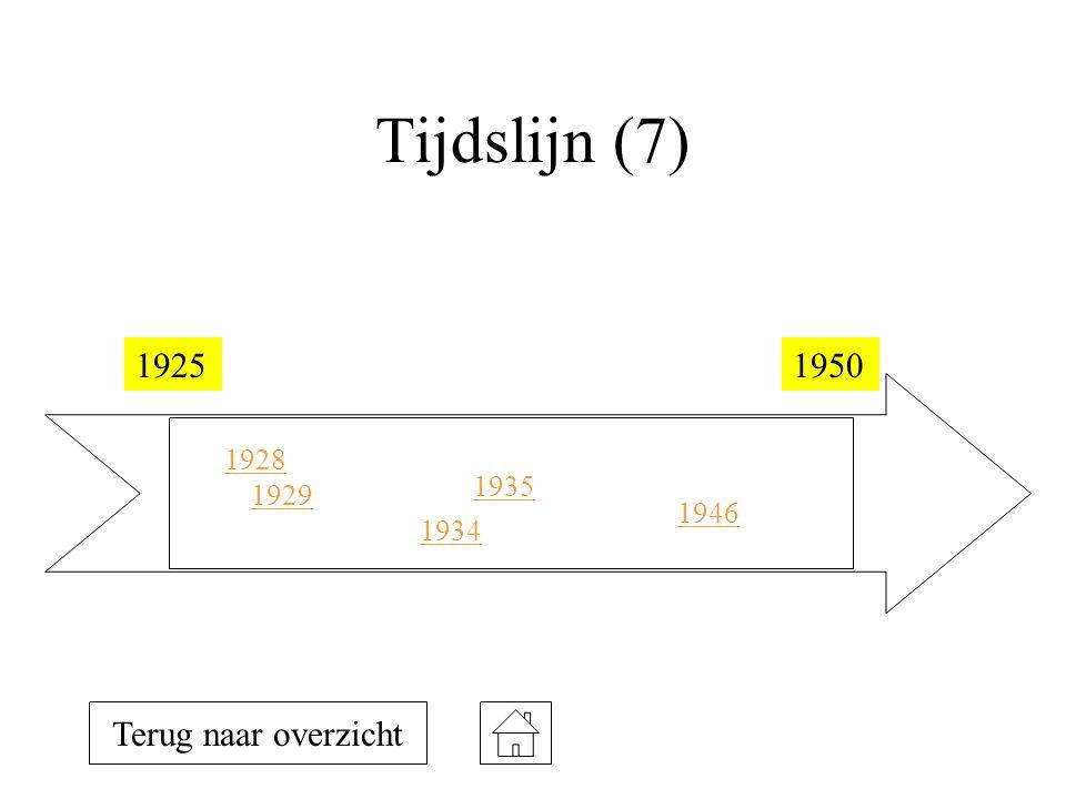 Tijdslijn (7) 19251950 1928 1929 1934 1935 1946 Terug naar overzicht