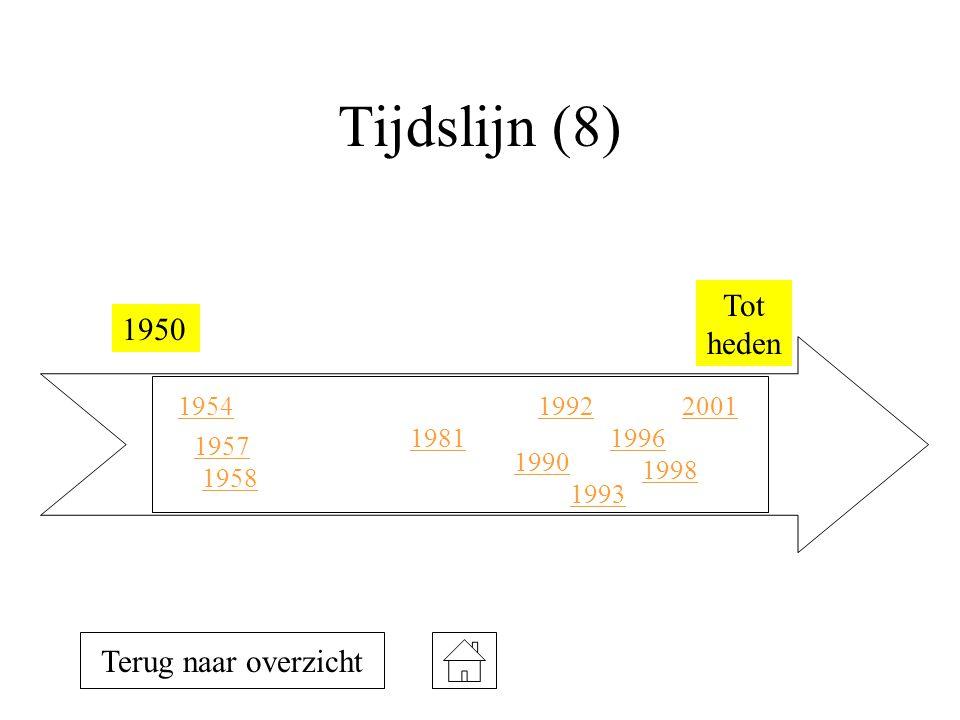 Tijdslijn (8) 1950 Tot heden 1954 1957 1958 1981 1990 1992 1993 1996 1998 2001 Terug naar overzicht