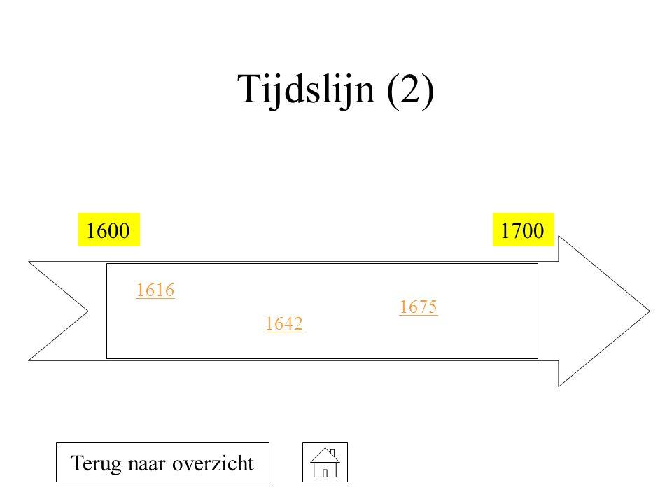 Tijdslijn (2) 16001700 1616 1642 1675 Terug naar overzicht