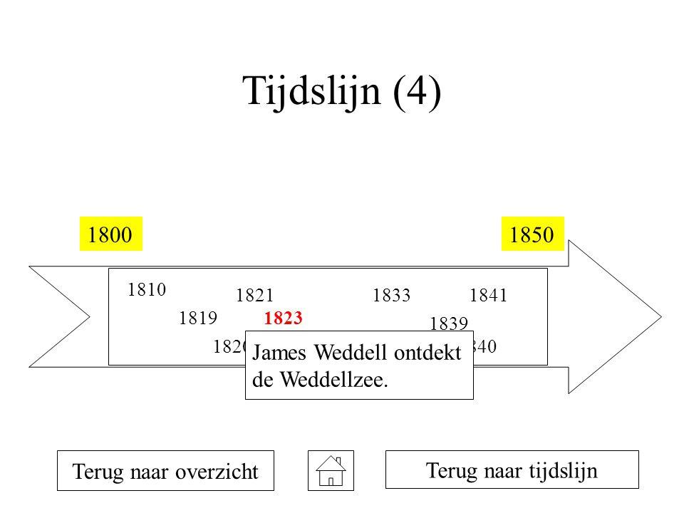 Tijdslijn (4) 18001850 1810 1819 1820 1821 1823 1831 1833 1839 1840 1841 Terug naar overzicht Terug naar tijdslijn James Weddell ontdekt de Weddellzee.