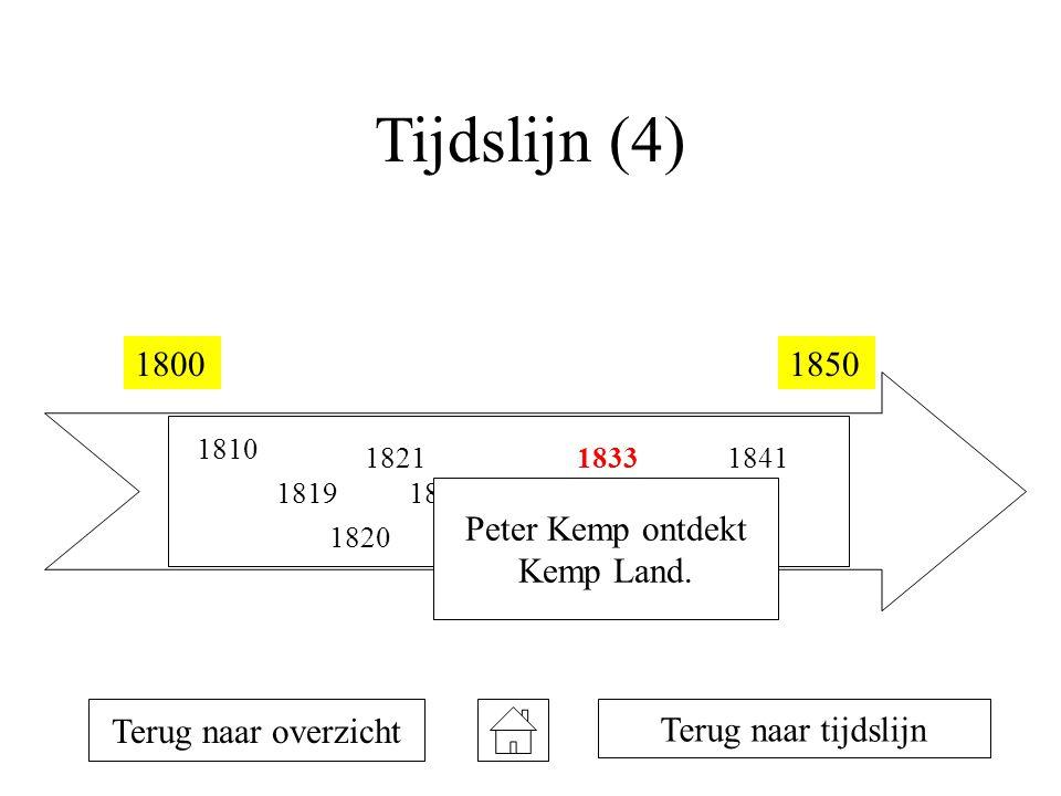 Tijdslijn (4) 18001850 1810 1819 1820 1821 1823 1831 1833 1839 1840 1841 Terug naar overzicht Terug naar tijdslijn Peter Kemp ontdekt Kemp Land.