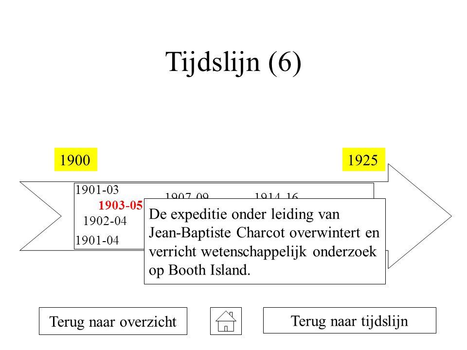 Tijdslijn (6) 19001925 1901-03 1901-04 1902-04 1903-05 1907-09 1908-10 1911 1912 1914-16 1922 Terug naar overzicht Terug naar tijdslijn De expeditie o