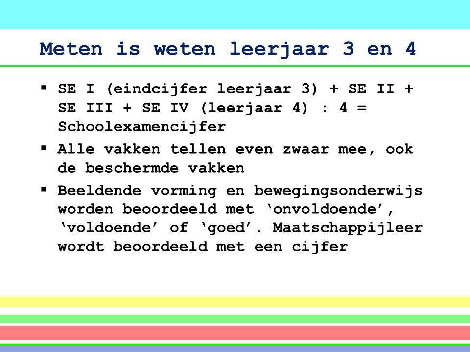 Meten is weten leerjaar 3 en 4  SE I (eindcijfer leerjaar 3) + SE II + SE III + SE IV (leerjaar 4) : 4 = Schoolexamencijfer  Alle vakken tellen even