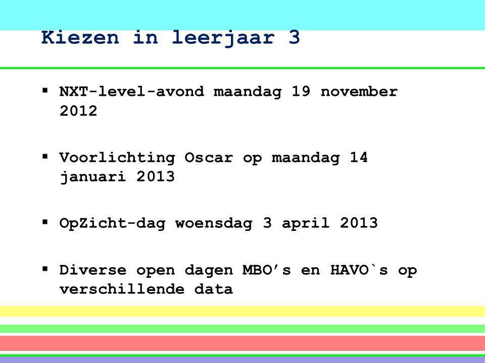  NXT-level-avond maandag 19 november 2012  Voorlichting Oscar op maandag 14 januari 2013  OpZicht-dag woensdag 3 april 2013  Diverse open dagen MB