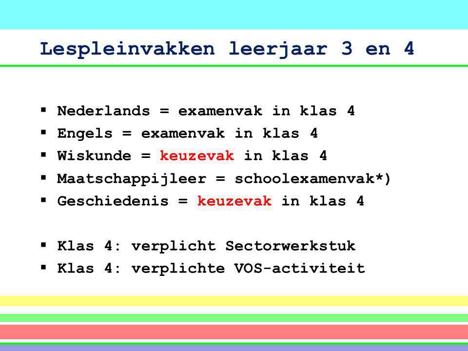 Lespleinvakken leerjaar 3 en 4  Nederlands = examenvak in klas 4  Engels = examenvak in klas 4  Wiskunde = keuzevak in klas 4  Maatschappijleer =