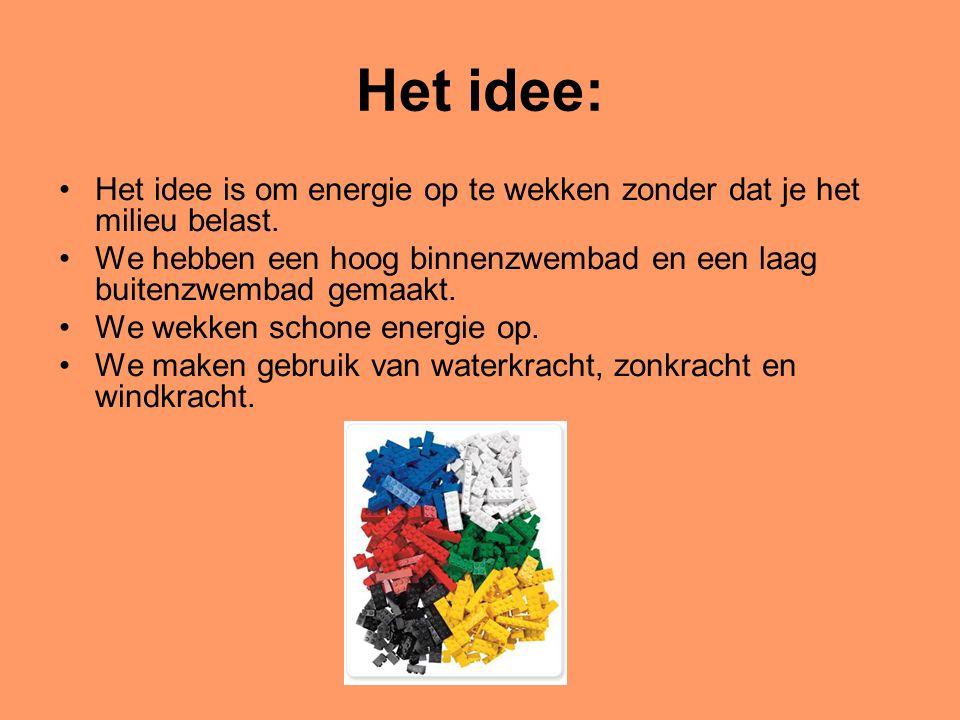 Het idee: Het idee is om energie op te wekken zonder dat je het milieu belast. We hebben een hoog binnenzwembad en een laag buitenzwembad gemaakt. We