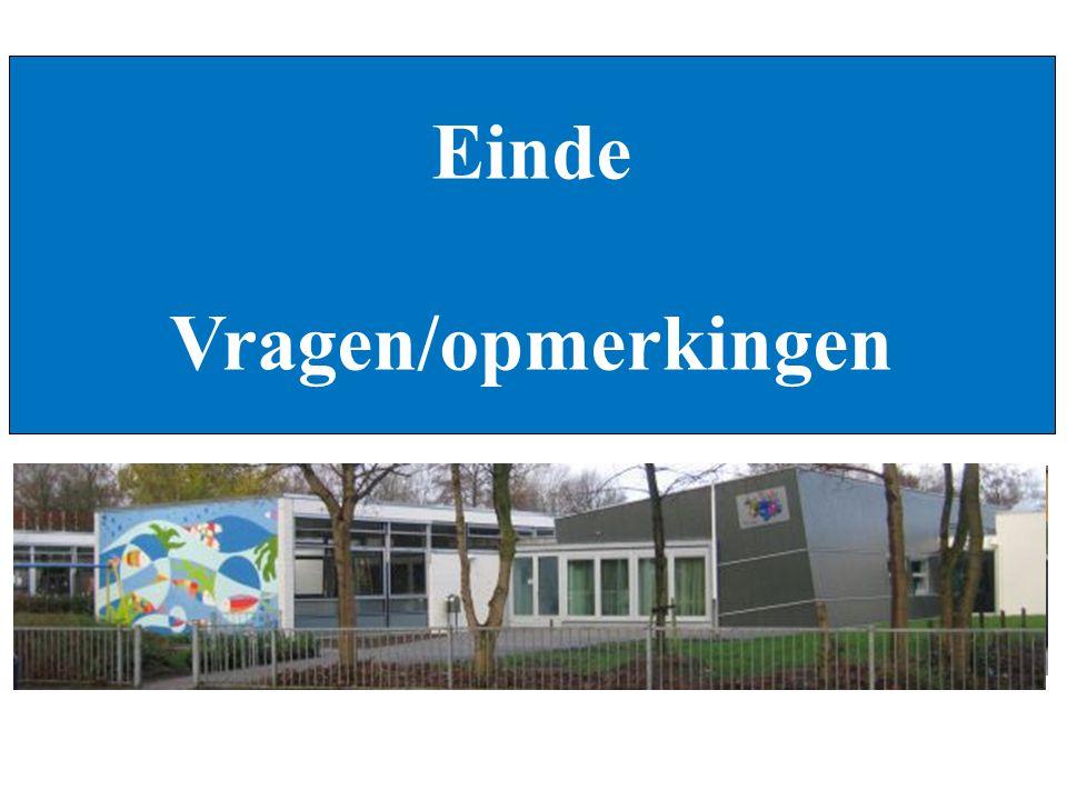 ALV – Oudervereniging De Aquarel Zwolle, 25 april 2006 Einde Vragen/opmerkingen