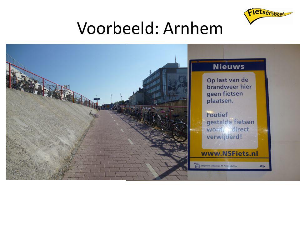 Voorbeeld: Arnhem