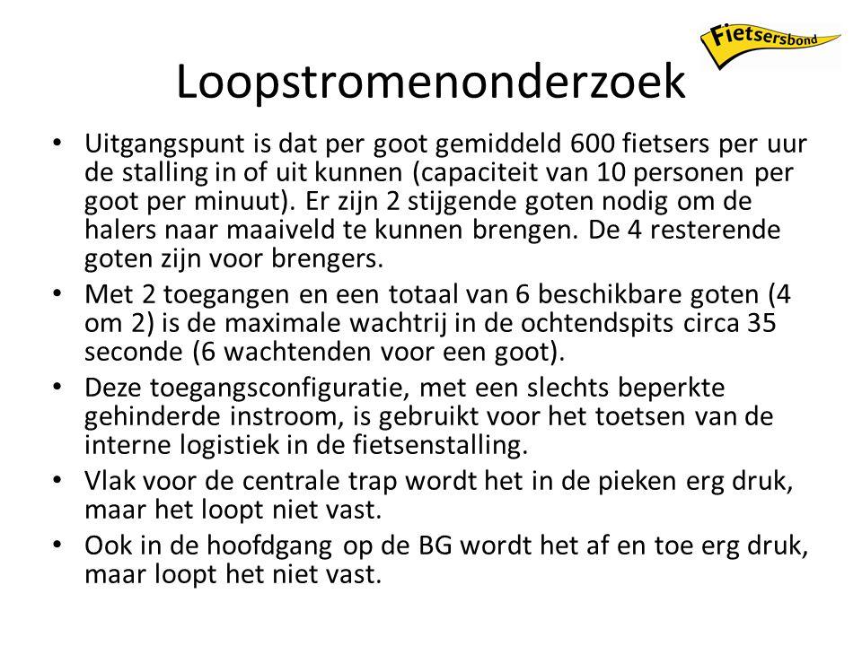 Loopstromenonderzoek Uitgangspunt is dat per goot gemiddeld 600 fietsers per uur de stalling in of uit kunnen (capaciteit van 10 personen per goot per minuut).