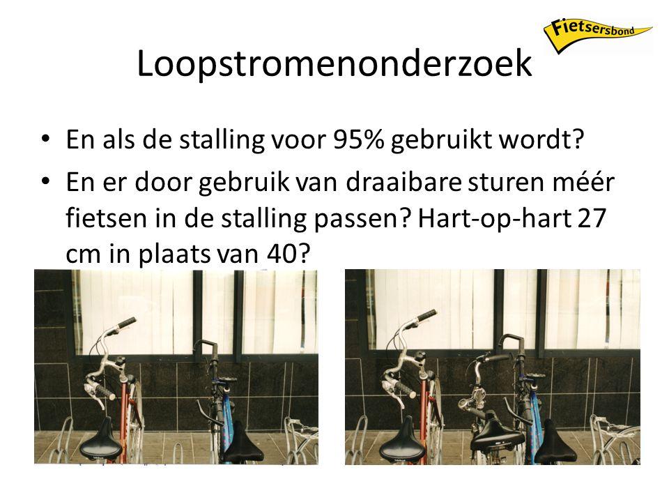 Loopstromenonderzoek En als de stalling voor 95% gebruikt wordt.
