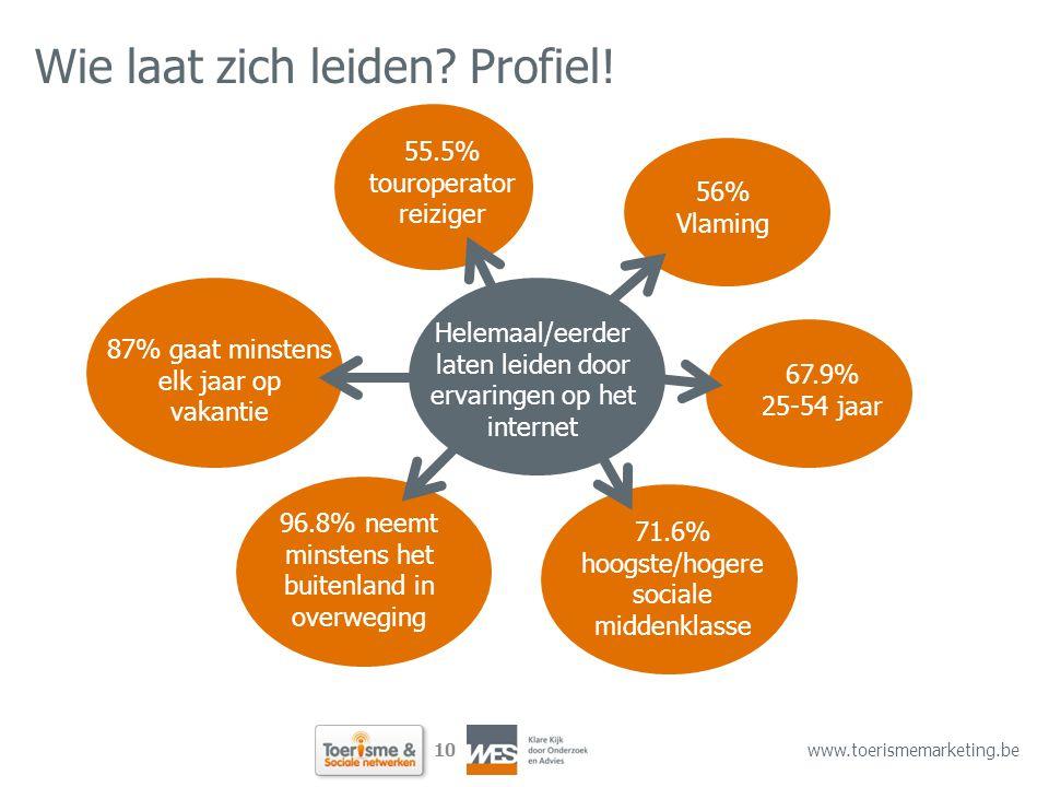 10 www.toerismemarketing.be Wie laat zich leiden? Profiel! Helemaal/eerder laten leiden door ervaringen op het internet 87% gaat minstens elk jaar op