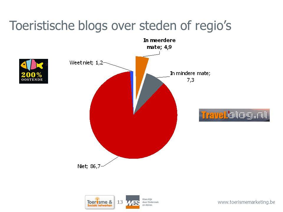 13 www.toerismemarketing.be Toeristische blogs over steden of regio's