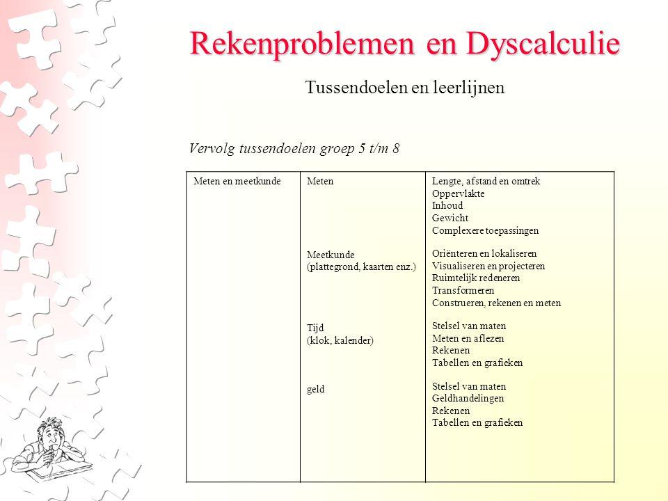 Rekenproblemen en Dyscalculie Vervolg tussendoelen groep 5 t/m 8 Tussendoelen en leerlijnen Meten en meetkundeMeten Meetkunde (plattegrond, kaarten en
