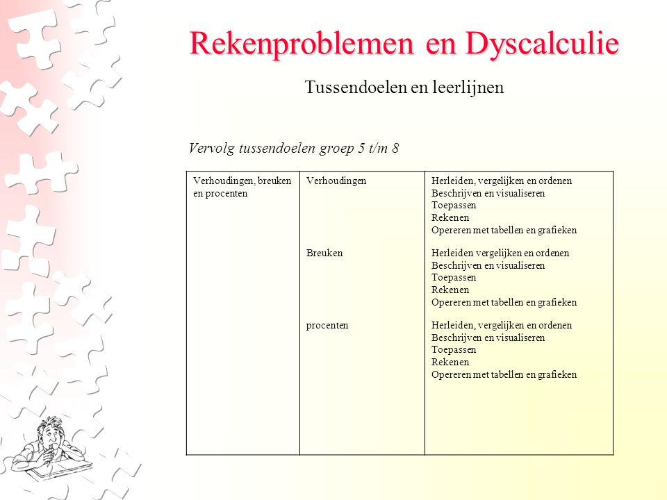 Rekenproblemen en Dyscalculie Vervolg tussendoelen groep 5 t/m 8 Tussendoelen en leerlijnen Verhoudingen, breuken en procenten Verhoudingen Breuken procenten Herleiden, vergelijken en ordenen Beschrijven en visualiseren Toepassen Rekenen Opereren met tabellen en grafieken Herleiden vergelijken en ordenen Beschrijven en visualiseren Toepassen Rekenen Opereren met tabellen en grafieken Herleiden, vergelijken en ordenen Beschrijven en visualiseren Toepassen Rekenen Opereren met tabellen en grafieken