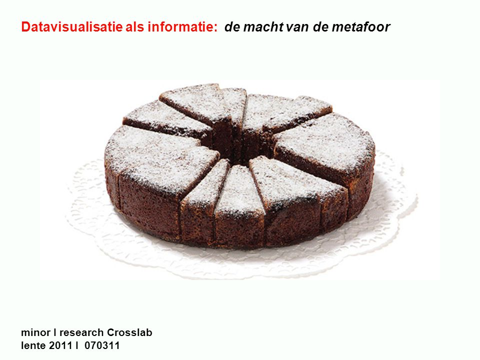 7 mrt 11 - thema's vorige lessen - thema: datavisualisatie als informatie: de macht van de metafoor - bespreking onderzoeksvraag- en opzet
