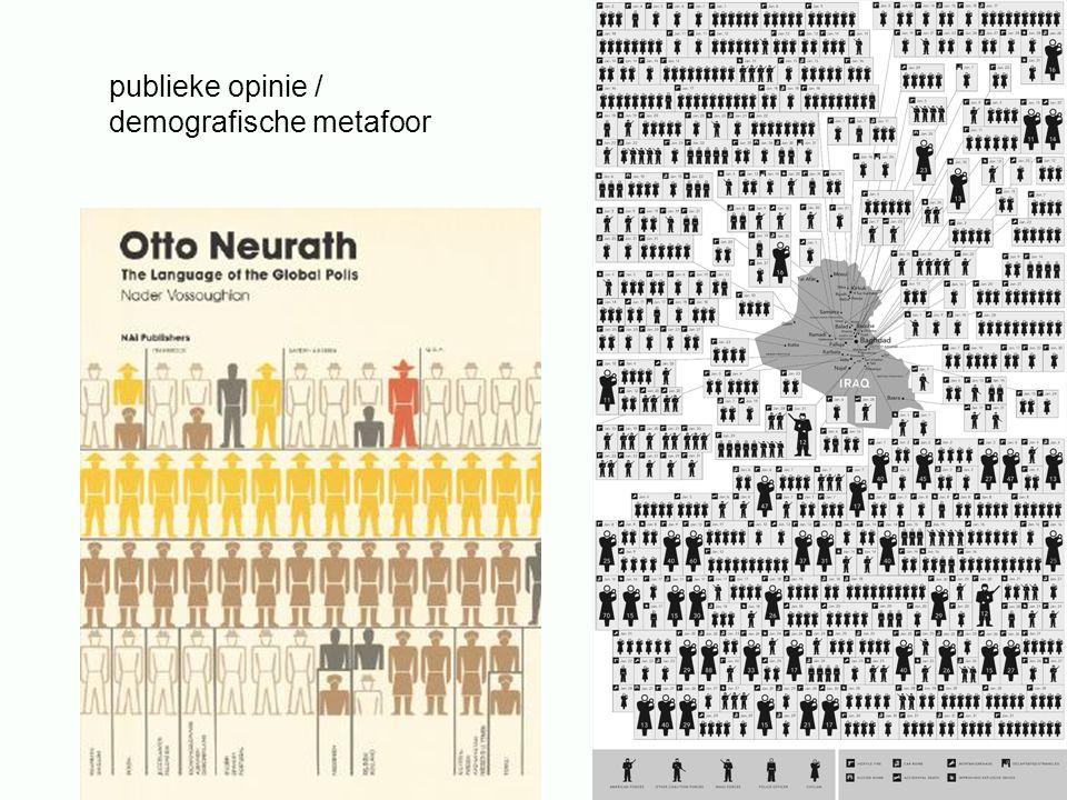 publieke opinie / demografische metafoor