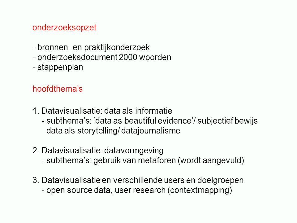 onderzoeksopzet - bronnen- en praktijkonderzoek - onderzoeksdocument 2000 woorden - stappenplan hoofdthema's 1. Datavisualisatie: data als informatie