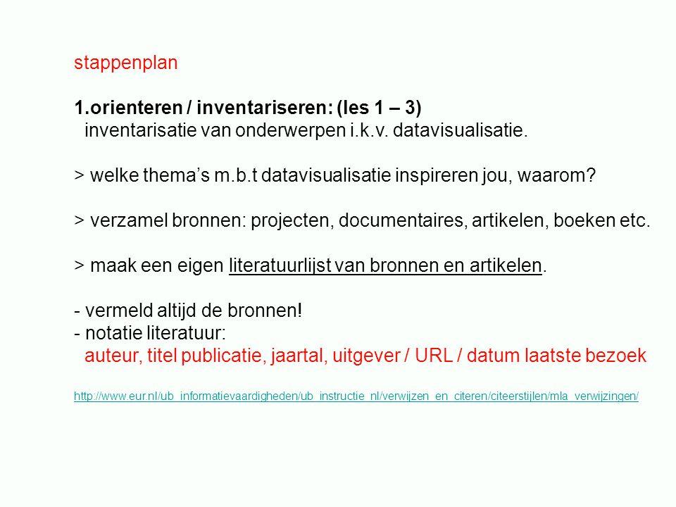 stappenplan 1.orienteren / inventariseren: (les 1 – 3) inventarisatie van onderwerpen i.k.v. datavisualisatie. > welke thema's m.b.t datavisualisatie