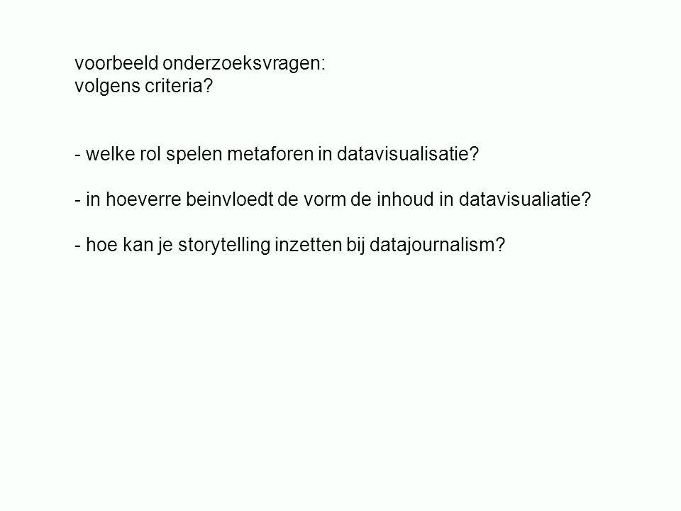 voorbeeld onderzoeksvragen: volgens criteria? - welke rol spelen metaforen in datavisualisatie? - in hoeverre beinvloedt de vorm de inhoud in datavisu