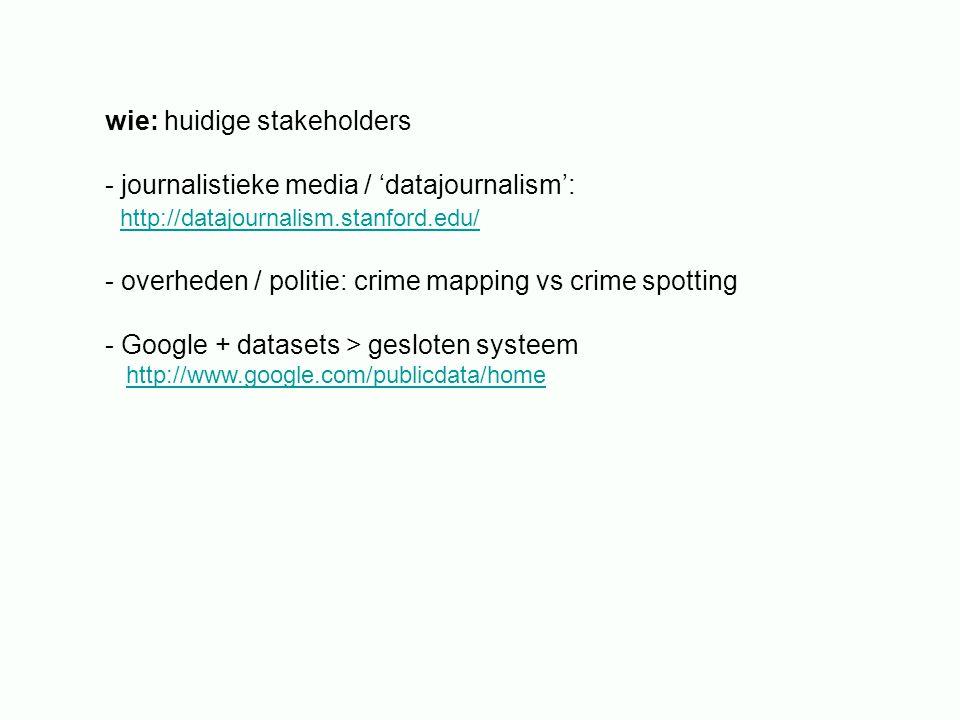 opdracht 3: context: welke data / actuele debat.- welke data ga je visualiseren.
