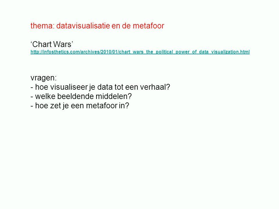 thema: datavisualisatie en de metafoor 'Chart Wars' http://infosthetics.com/archives/2010/01/chart_wars_the_political_power_of_data_visualization.html