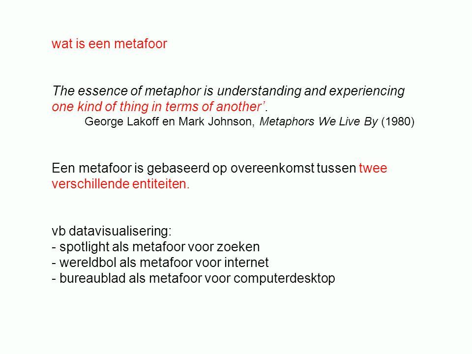 wat is een metafoor The essence of metaphor is understanding and experiencing one kind of thing in terms of another'. George Lakoff en Mark Johnson, M