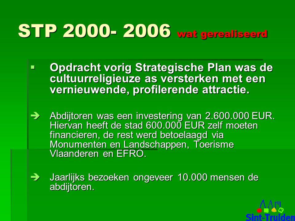 STP 2000- 2006 wat gerealiseerd  Opdracht vorig Strategische Plan was de cultuurreligieuze as versterken met een vernieuwende, profilerende attractie.