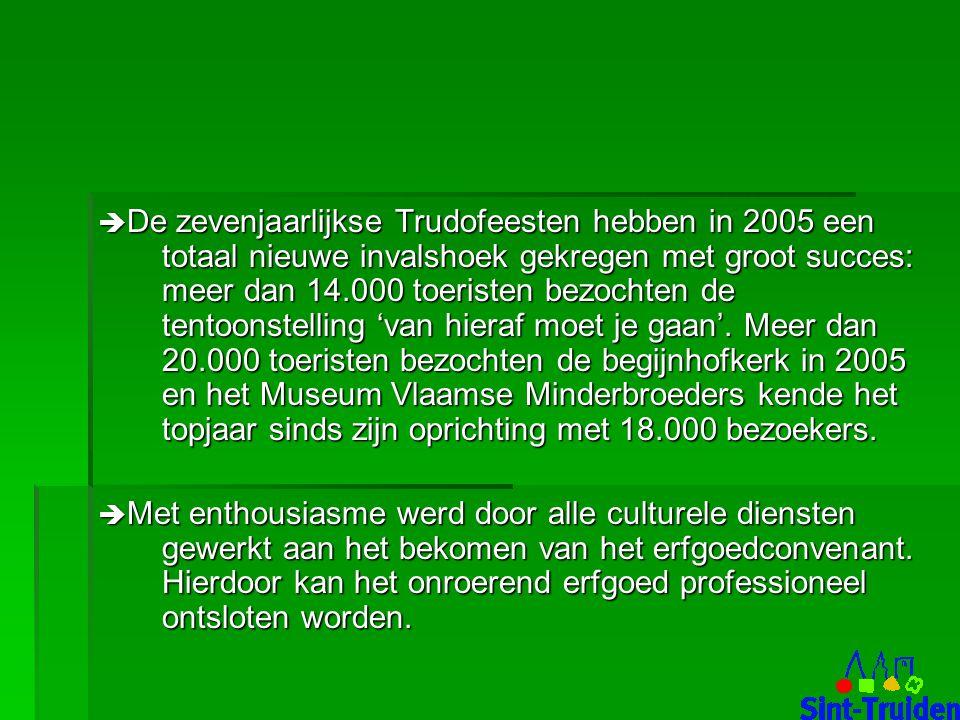  Sint-Truiden staat op de kaart van het toeristisch landschap in Vlaanderen  Maar wij blijven kritisch en willen nog meer vooruit .