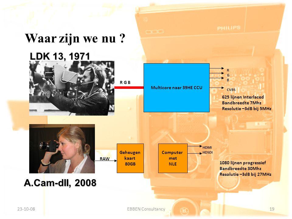 9-7-2014EBBEN Consultancy19 23-10-0819EBBEN Consultancy LDK 13, 1971 A.Cam-dII, 2008 Waar zijn we nu ? Multicore naar 39HE CCU R G B CVBS 625 lijnen I