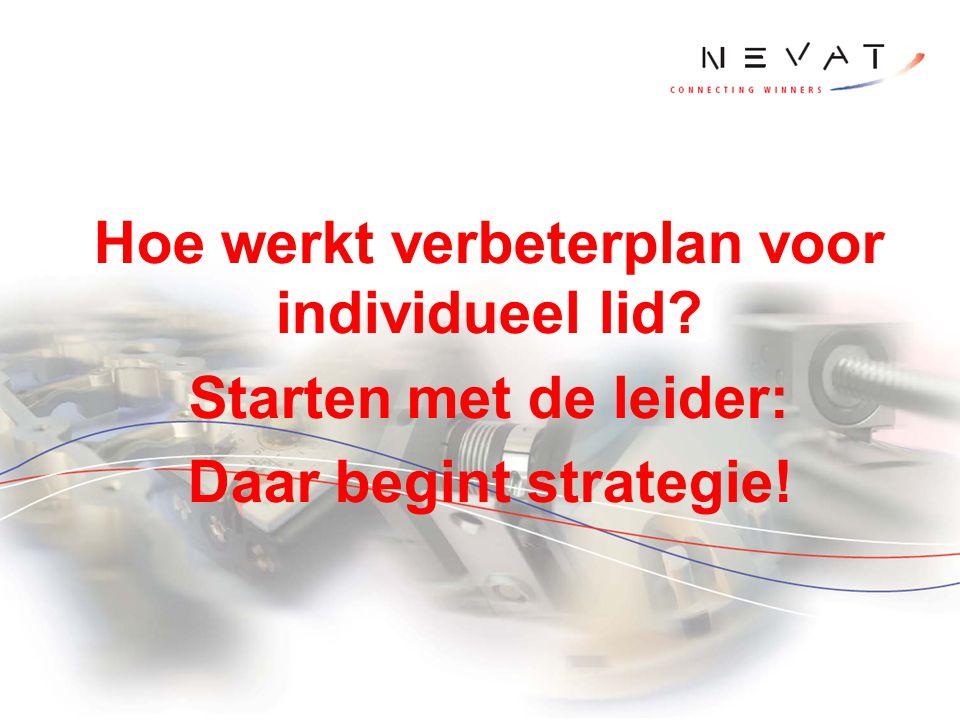 Hoe werkt verbeterplan voor individueel lid? Starten met de leider: Daar begint strategie!