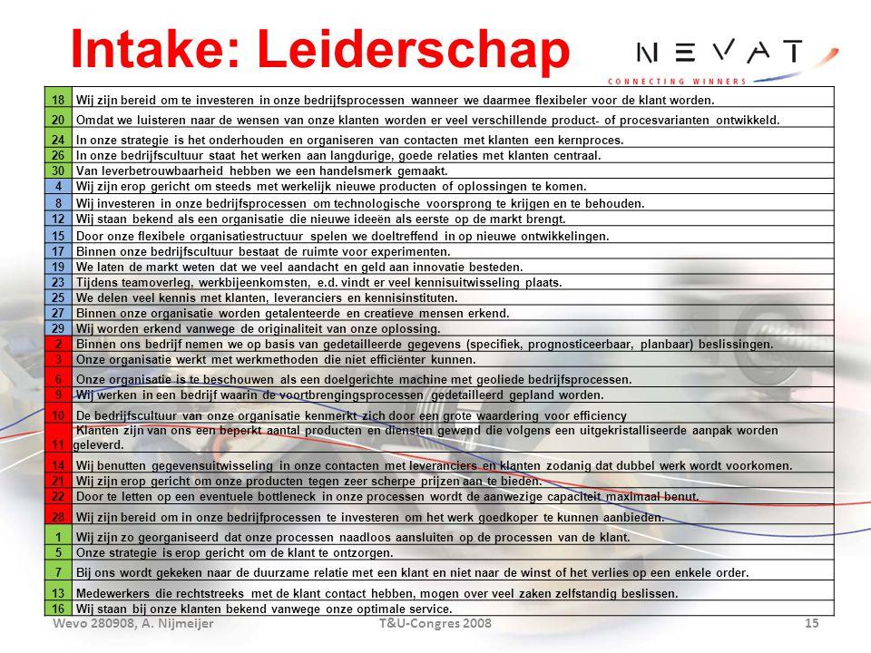Wevo 280908, A. NijmeijerT&U-Congres 200815 18 Wij zijn bereid om te investeren in onze bedrijfsprocessen wanneer we daarmee flexibeler voor de klant