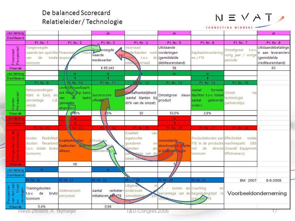 Wevo 280908, A. NijmeijerT&U-Congres 200817 De balanced Scorecard Relatieleider / Technologie